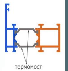 Схема алюминиевых конструкций Арта Груп - фото 3